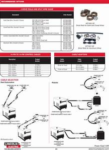 Lincoln Electric Power Feed 10r Users Manual Automatic