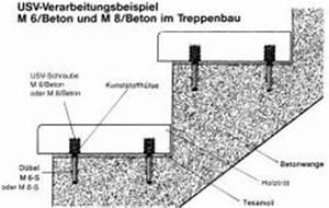 Treppenstufen An Der Wand Befestigen : treppenstufen holz auf beton befestigen ~ Michelbontemps.com Haus und Dekorationen