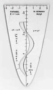 Grenzwert Online Berechnen Mit Rechenweg : quadratische funktion onlinemathe das mathe forum ~ Themetempest.com Abrechnung