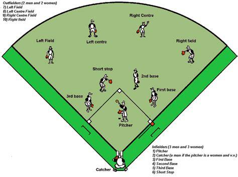 Printable Baseball Diamond Template