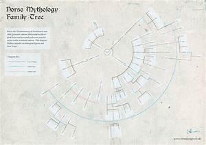 Norse Mythology Family Tree Diagram