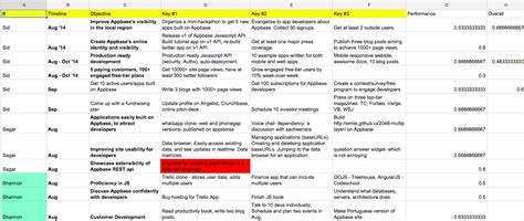 okr template okr template image collections template design ideas