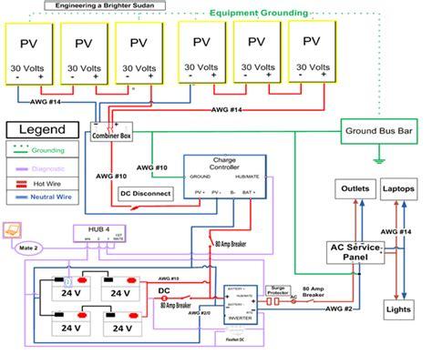 Energy Saving Typical Solar Panel Installation Diagram
