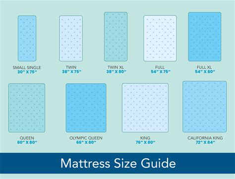 Single Mattress Size by Mattress Sizes Finding The Best Mattress Size For Your Room