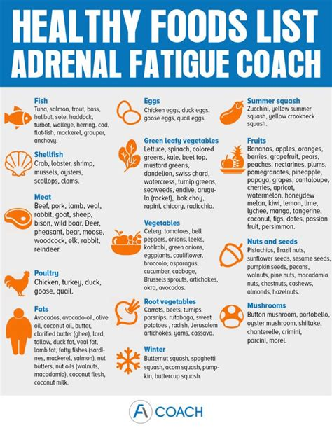 paleo diet simplified  images adrenal fatigue