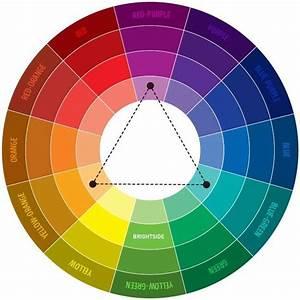 Best 25+ Color charts ideas on Pinterest | Paint colour ...