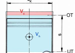 Querschnitt Berechnen Formel : verbrennungsmotor 3 hubraum verdichtungsverh ltnis ~ Themetempest.com Abrechnung