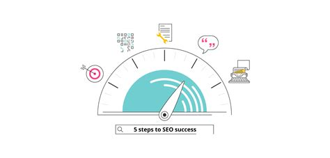 Seo Steps by Brilliant Seo Content Is A Nut To Especially