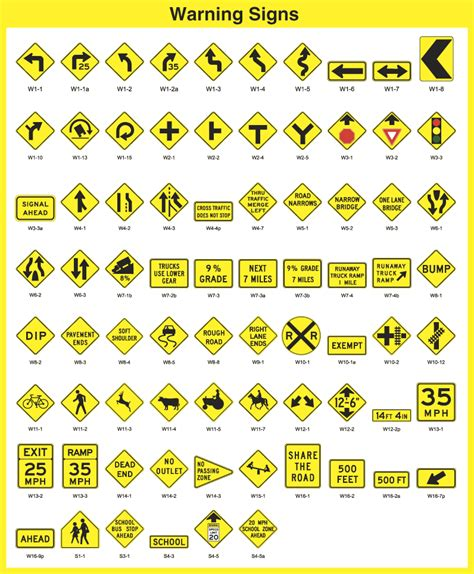 Warning Signs From Traffic Sfaety Corporation  Tsc . Attitude Boy Stickers. April Signs Of Stroke. Lmca Signs. Template Banners. Safty Signs. Logo Nba Stickers. Alumnus Reunion Banners. Chinese Medicine Signs Of Stroke