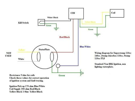 yx 150 wiring diagram pit bike club