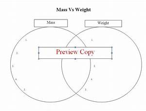 Venn Diagram Mass Vs Weight  Physical Science Matter