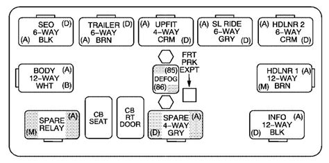 Diagram Of Fuse Box On 2007 Hummer H3 by Hummer H2 2005 Fuse Box Diagram Auto Genius