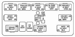 Hummer H2  2005  - Fuse Box Diagram