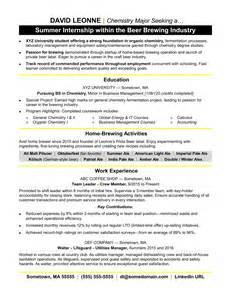 monstercom post your resume internship resume sle