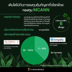 รีวิวกองทุน MCANN: เติบโตไปกับการลงทุนหุ้นกัญชาทั่วโลก ...