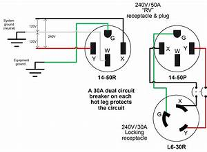 4 Wire Receptacle Wiring Diagram