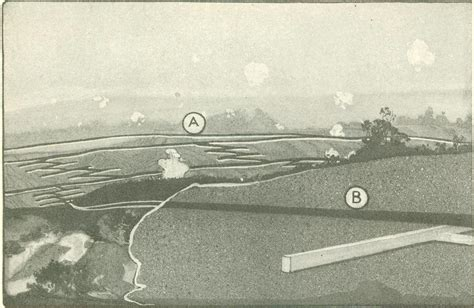 World War Trenches Diagram