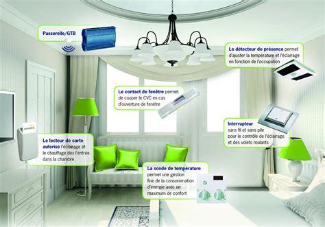 nettoyage chambre hotel procedure nettoyage chambre hotel idées d 39 images à la maison