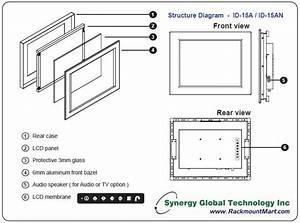 Industrial Flat Panel Monitor