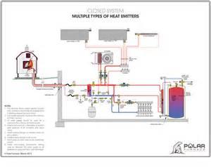 Hydronic Radiant Floor Heating Design by Heat Exchanger Plumbing Diagram Heat Free Engine Image
