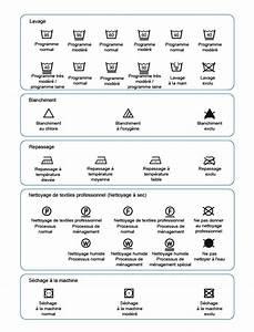 Boules De Lavage Pour Machine à Laver : pictogramme lavage machine laver coussin pour ~ Premium-room.com Idées de Décoration