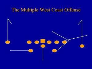 Multiple West Coast Offense