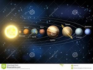 Solar System Planets Diagram Stock Vector