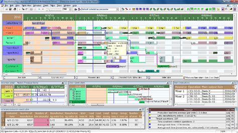 asprova advanced planning and scheduling aps