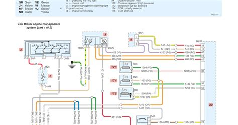 peugeot  hdi diesel engine management system wiring diagrams schematic wiring diagrams
