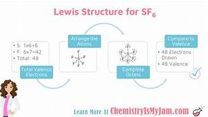 Draw Lewis Structure For Sf6