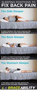 dealing with facet arthropathy 7 tips for getting your With best sleeping position for back pain