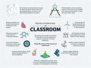 10 Ways 3D Printing Can Be Used In Education [Infographic]
