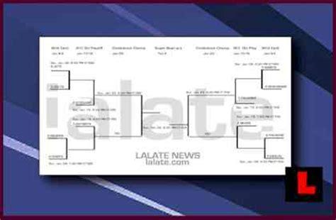 engraverbegu nfl football playoff schedule