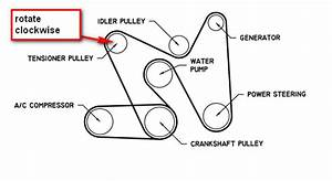 Chevy Tahoe Belt Tensioner Diagram