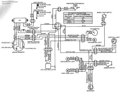 Kawasaki Mule 400 Wiring Diagram Free by Kawasaki Mule 550 Wiring Diagram Free Wiring Diagram