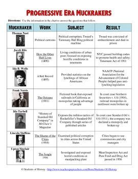 progressive era muckrakers chart and worksheet the