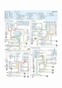 Peugeot 206 Exterior Lighting Wiring Diagrams Wiring Diagram