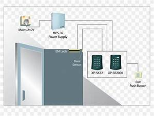 Wiring Diagram Electrical Wires  U0026 Cable Access Control
