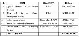 Online Library Management System Capstone Project Document