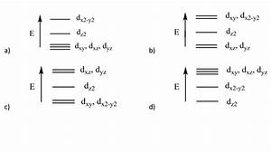 Solved  Which Is The Correct Crystal Field Splitting Diagr