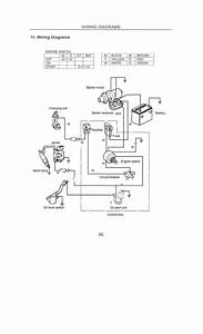 Ford Key Switch Diagram