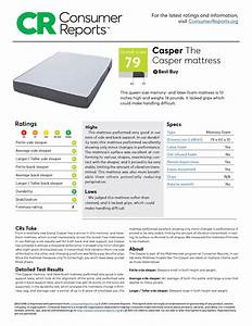 Consumer report on mattresses consumer reports casper uk for Best down pillows consumer reports