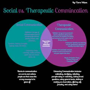 templates images social vs therapeutic communication by tierra wilson