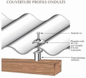 Wonderful Fixation Pour Tole Ondulee #8: Plaquette aluminium avec rondelle png Olket