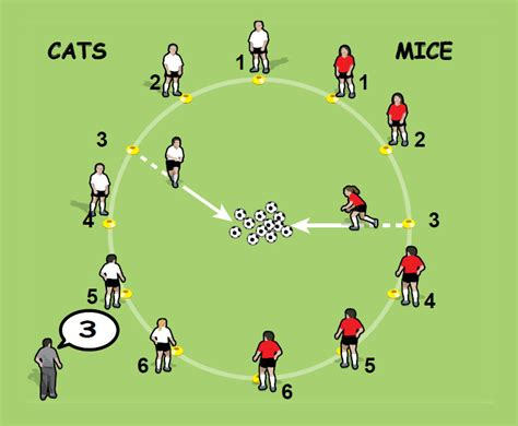 and footwork soccer coach weekly 367 | cat and mouse 1