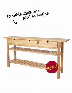 Table à Rabat Ikea : table d 39 appoint norden ~ Teatrodelosmanantiales.com Idées de Décoration