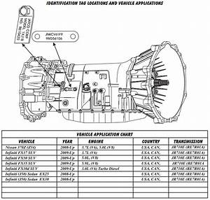 Transmission Repair Manuals Jr710e  Re7r01a