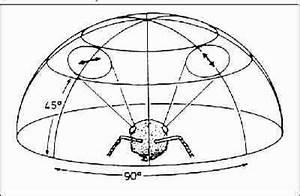 Sonnenstand Berechnen : das komplexauge ~ Themetempest.com Abrechnung