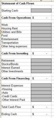 personal cash flow statement personal financial statements the complete beginner s guide
