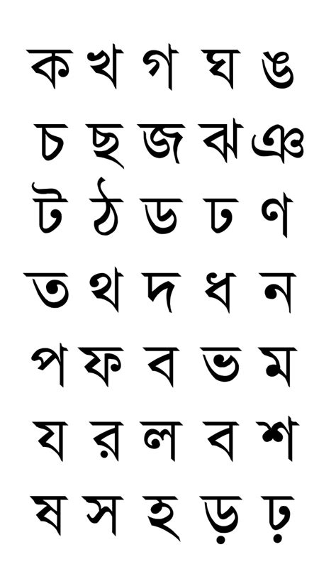filebengali alphabetssvg wikimedia commons